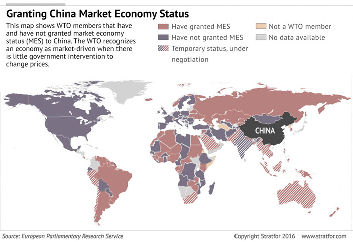 Granting China Market Economy Status - courtesy Stratfor.com